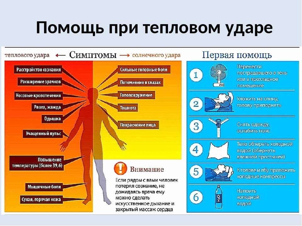 Тепловой удар у ребенка – признаки, симптомы, лечение - я здоров