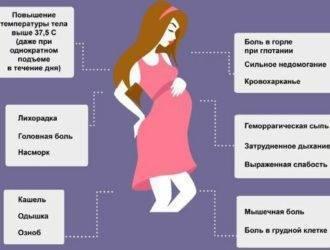 Простуда в первом триместре беременности: лечение и особенности