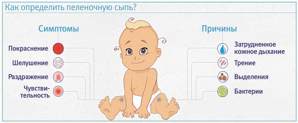 Витилиго у детей – как распознать и вылечить заболевание?