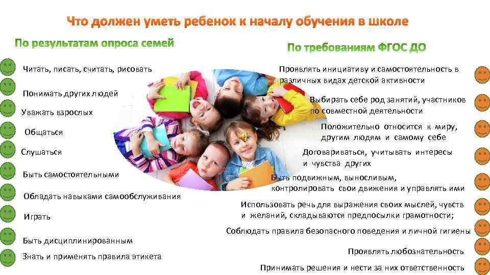 Развитие ребенка в 6 лет: что должен знать и уметь