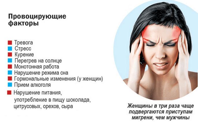 Мигрень у детей: причины приступов, симптомы и лечение