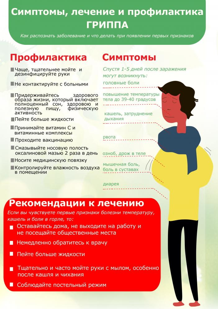 Признаки и лечение кишечного гриппа у детей
