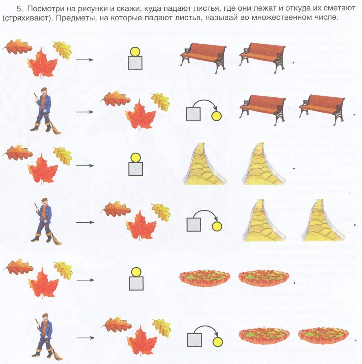 Логопедические занятия для детей 5-6 лет: упражнения для дома, игры, видео и стихи
