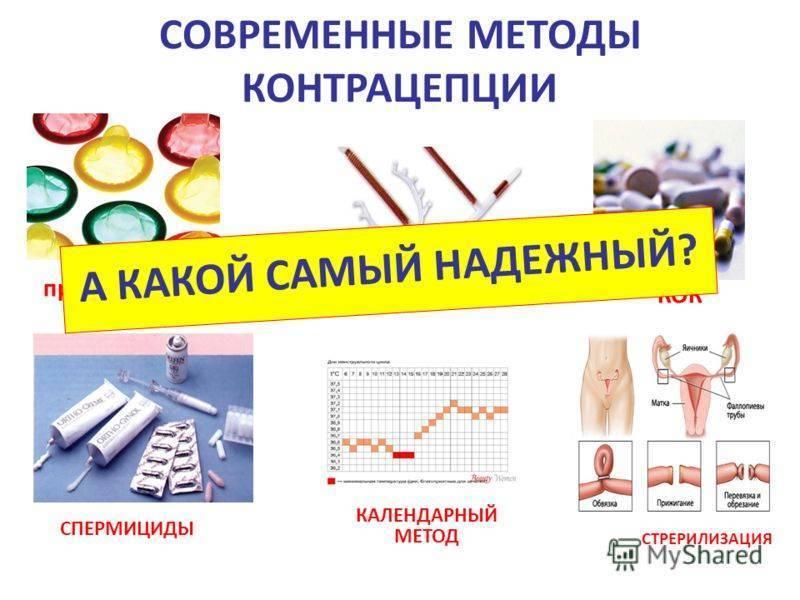 Мужская контрацепция: противозачаточные таблетки, уколы, имплантаты и вазэктомия