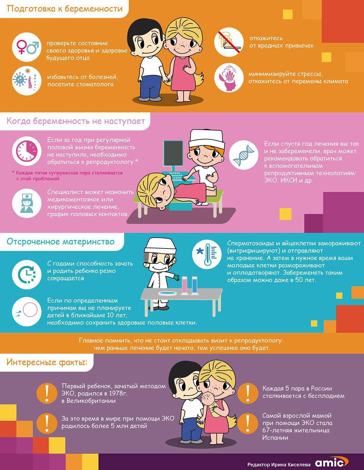 Подготовка к беременности: с чего начать, как подготовиться к зачатию ребенка женщине и мужчине |  эко-блог