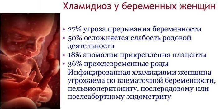 ᐉ трихомониаз лечение при беременности ucoz. кроме этого, важно соблюдать личную гигиену, а также. особенности трихомониаза у беременных - ➡ sp-kupavna.ru