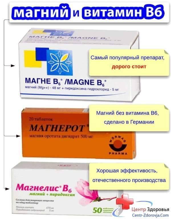 Магний b6 для взрослых и детей: для чего назначают, дозировки, показания к применению