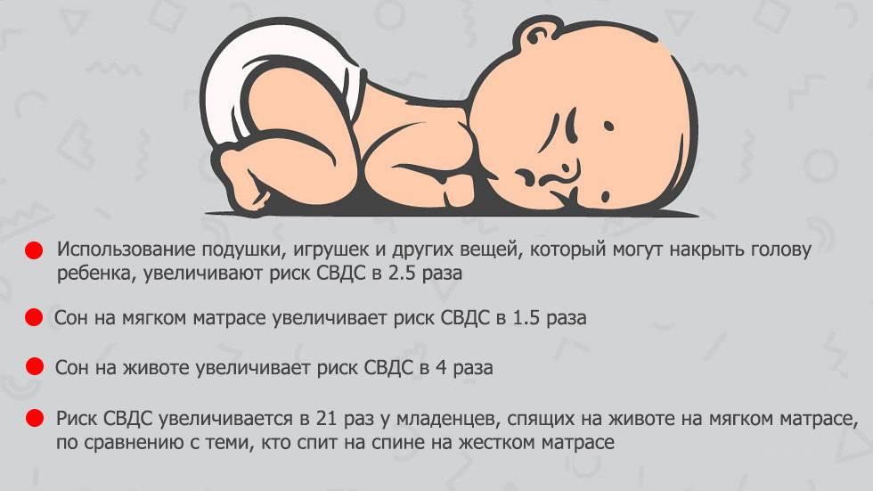 Синдром внезапной смерти младенцев до какого возраста и что нужно знать о свдс