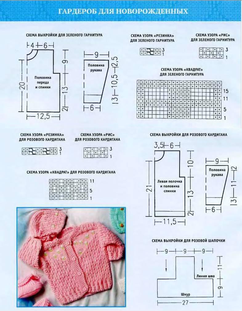 Вязание спицами для детей от 1 до 3 лет - схемы для девочек - кофты, юбки, платья