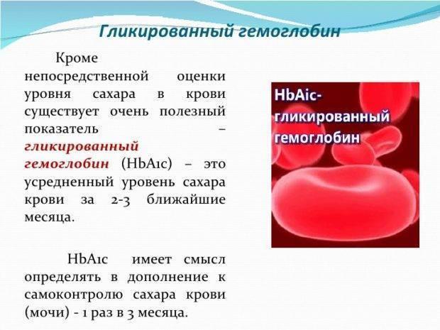 Гликозилированный гемоглобин при беременности