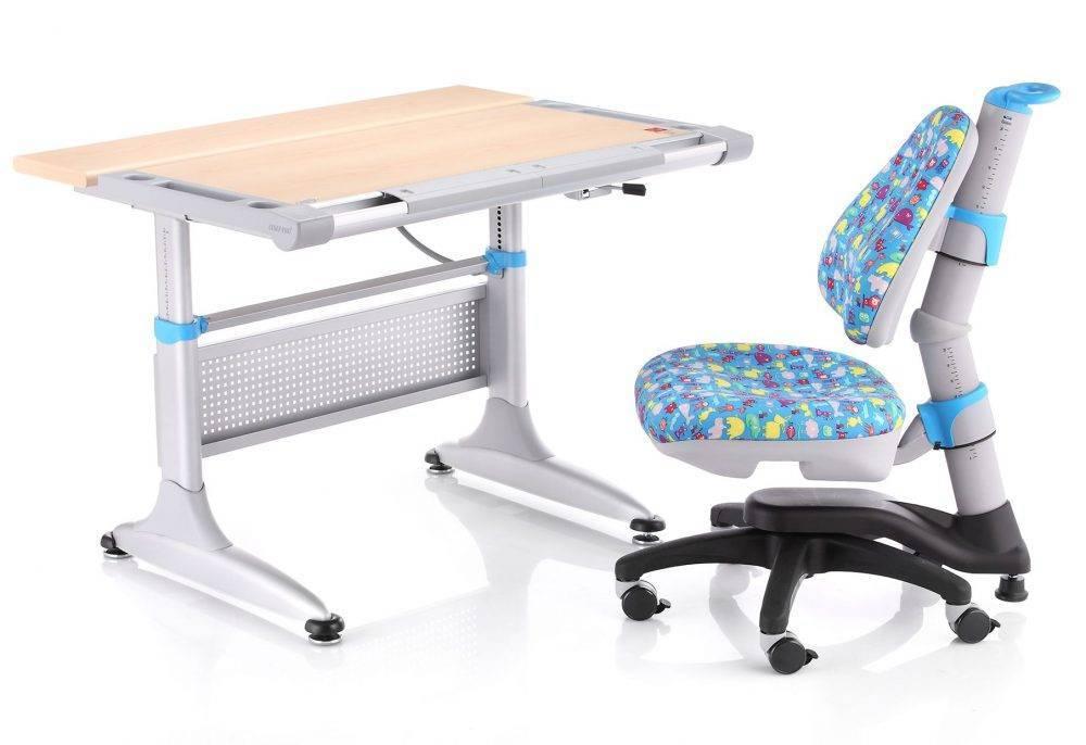 Учимся сидеть правильно. как выбрать стул для школьника?
