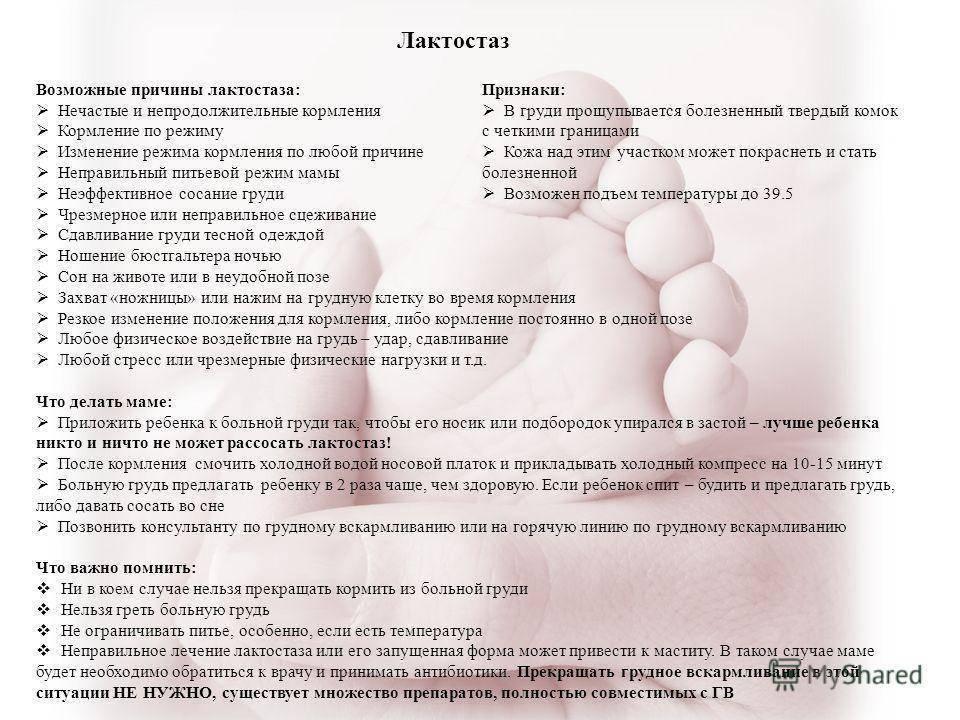 Фитолизин при грудном вскармливании, эффективность
