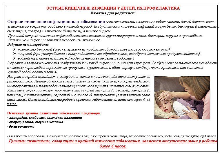 Гастроэнтероколит у детей: симптомы и лечение, острый вид заболевания