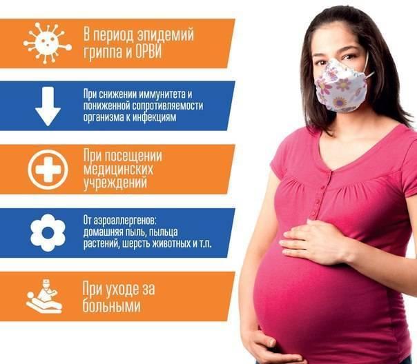 Ангина при беременности в первом триместре: лечение, последствия для ребенка