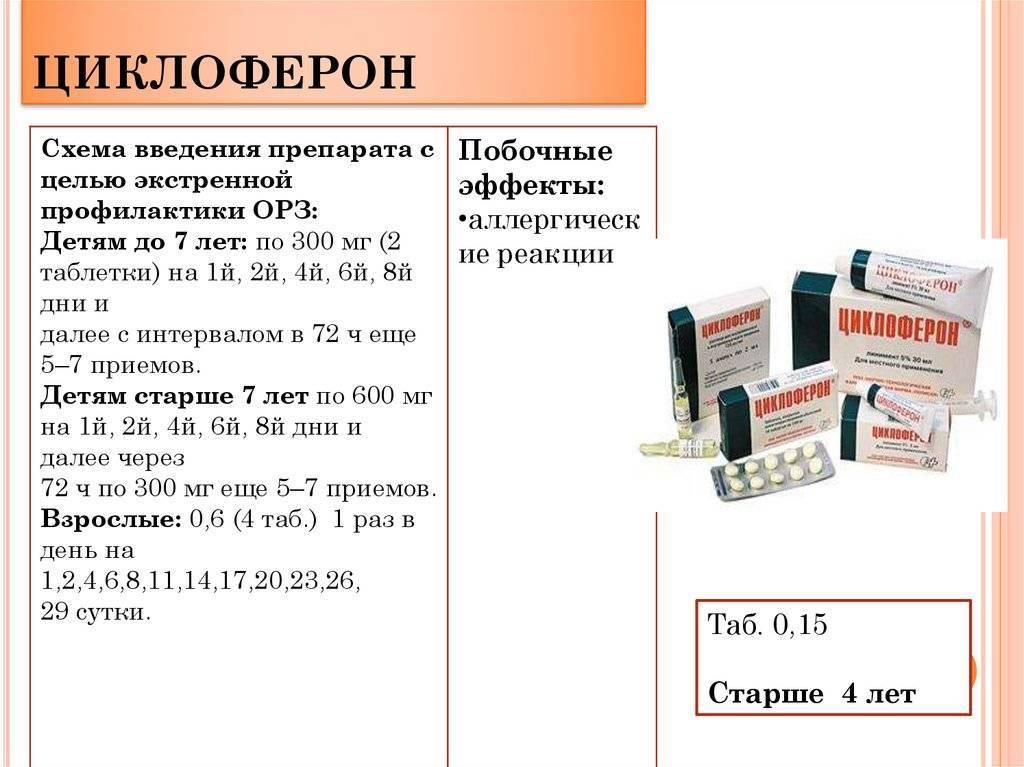Циклоферон для детей: инструкция по применению, как принимать детский препарат, дозировка свечей и отзывы
