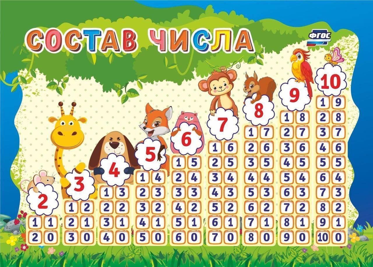 Математика для малышей или как научить ребенка считать – жили-были