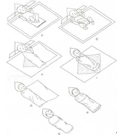 Все о том как правильно пеленать новорожденного ребенка