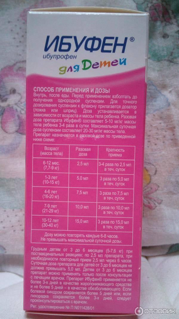 Ибупрофен фт для детей инструкция по применению. ибупрофен для детей: инструкция по применению таблеток, суспензии и сиропа