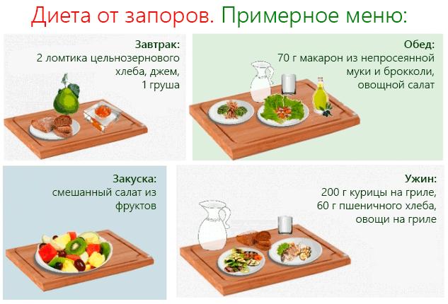 Стол 3 – лечебная диета при хронических заболеваниях кишечника, непроходимости и запорах. основные правила, меню и рецепты диета стол 3.