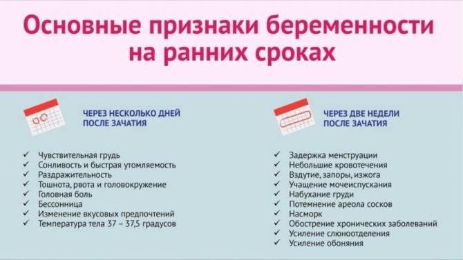 Задержка месячных на 1 день, причины задержки менструации на день