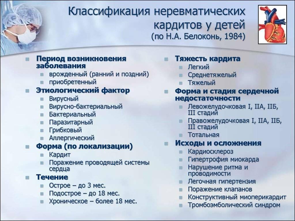 Симптомы и лечение миокардита у детей
