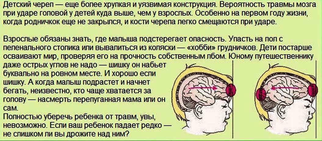 Сотрясение головного мозга у детей. признаки сотрясения мозга у ребенка до года