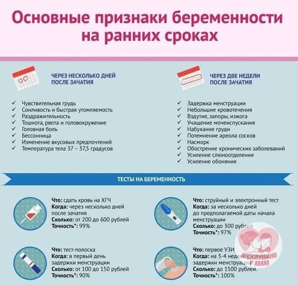 Слюнотечение при беременности | здоровая семья!
