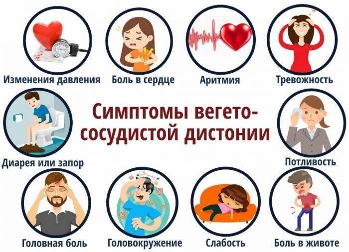 Вегетососудистая дистония у подростков: причины, симптомы, лечение