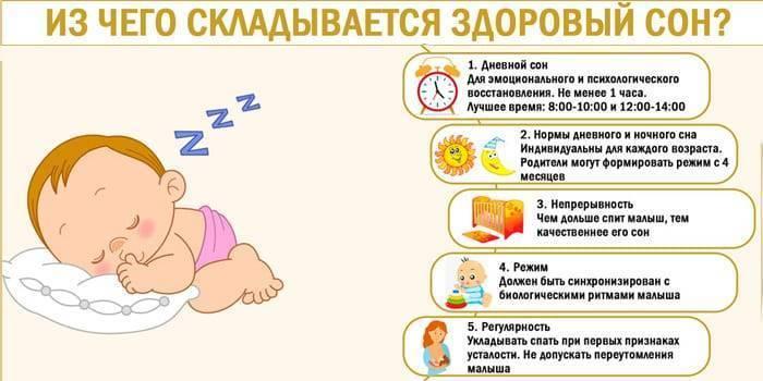 Ребенок плохо спит? начните поднимать в 7 утра и укладывать в 8 вечера. режим сна ребенка