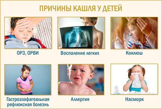 Ночной кашель, вызывающий рвоту у детей