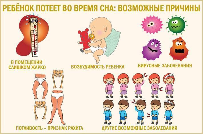 У ребенка потеет голова во сне - причины и лечение