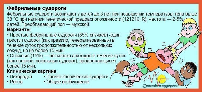 Судороги у ребенка при температуре: что делать - первая помощь при фебрильных судорогах