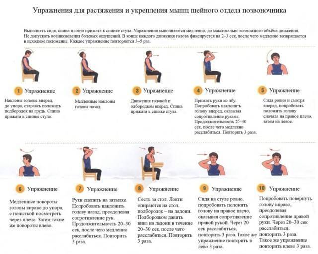Нестабильность шейного отдела позвоночника у детей и другие заболевания, при которых болит спина у ребенка