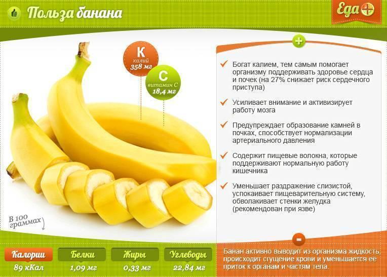 Банан с молоком и какао от кашля рецепт ребенку