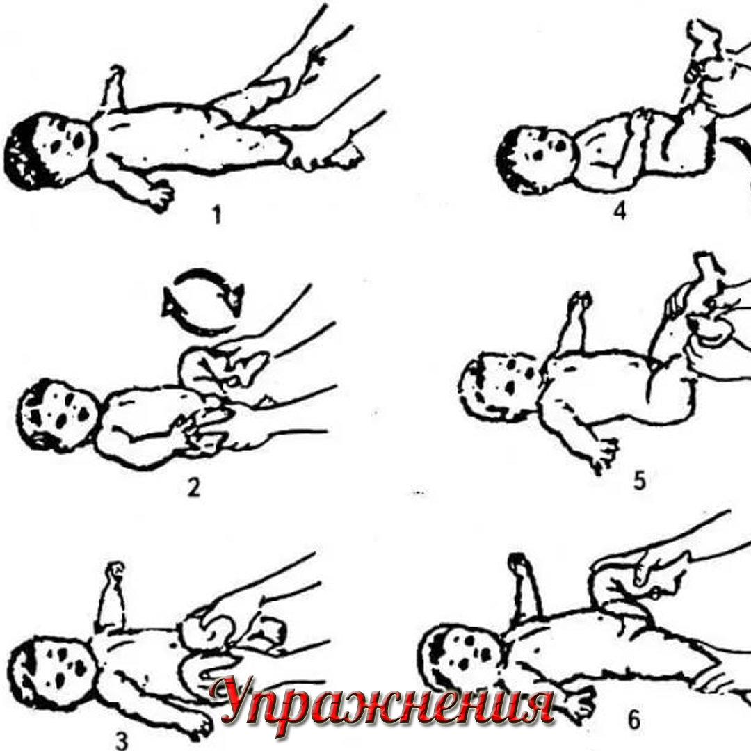 Гимнастика при кривошее у взрослых, лфк и упражнения на фитболе при кривошее