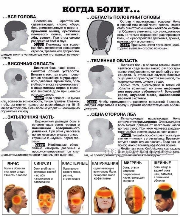 10 причин головной боли: почему болит голова у вас? как избавиться от головной боли