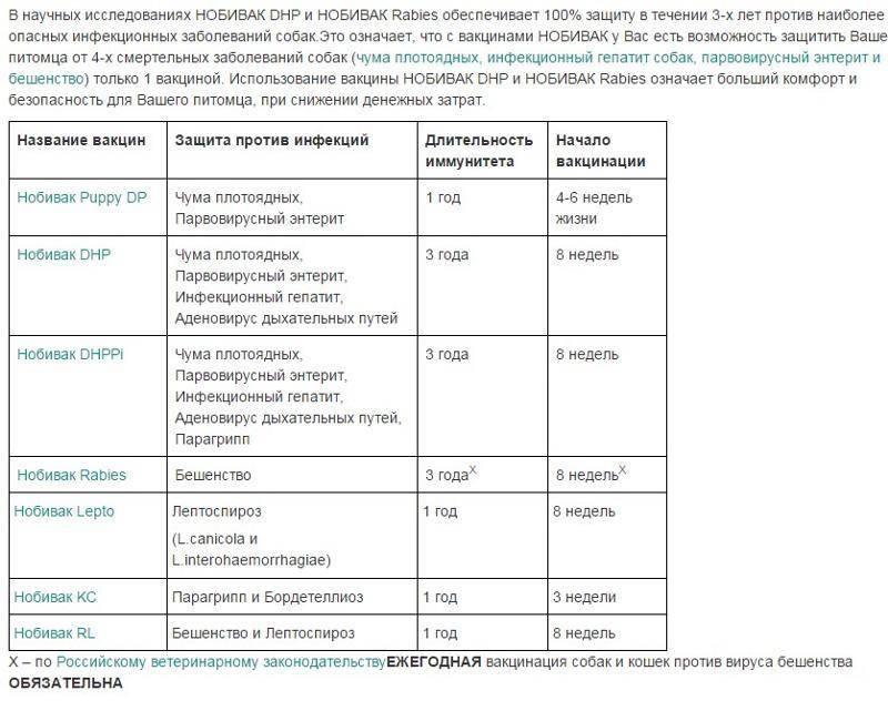 Вакцина хиберикс инструкция по применению - прививки