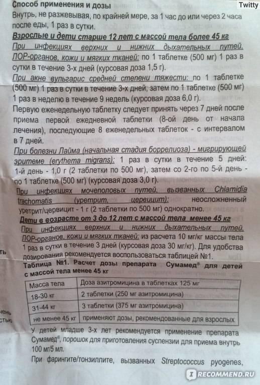 Диазолин детский: инструкция по применению для детей, отзывы при лечении детей до года, таблетки