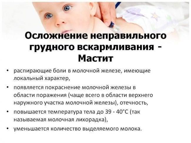 Мастит у кормящей матери – симптомы и лечение