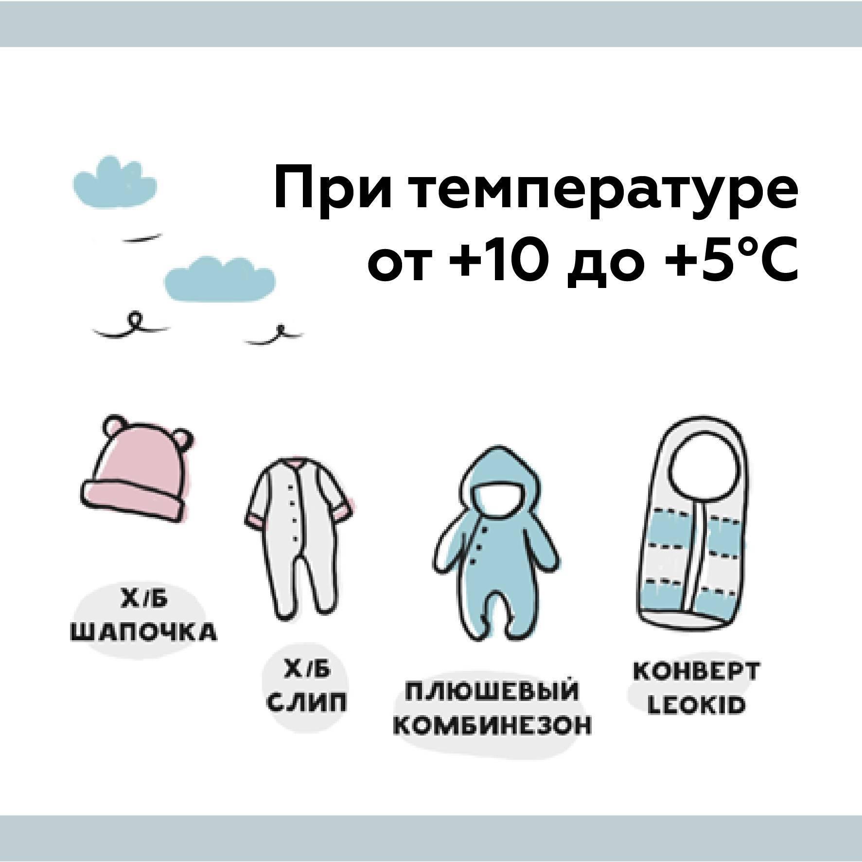 Как одеть ребенка по погоде ???? на прогулку и дома: таблицы для новорожденного
