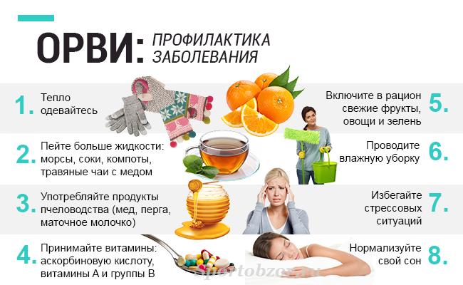 Что давать и делать для профилактики гриппа и орви у детей