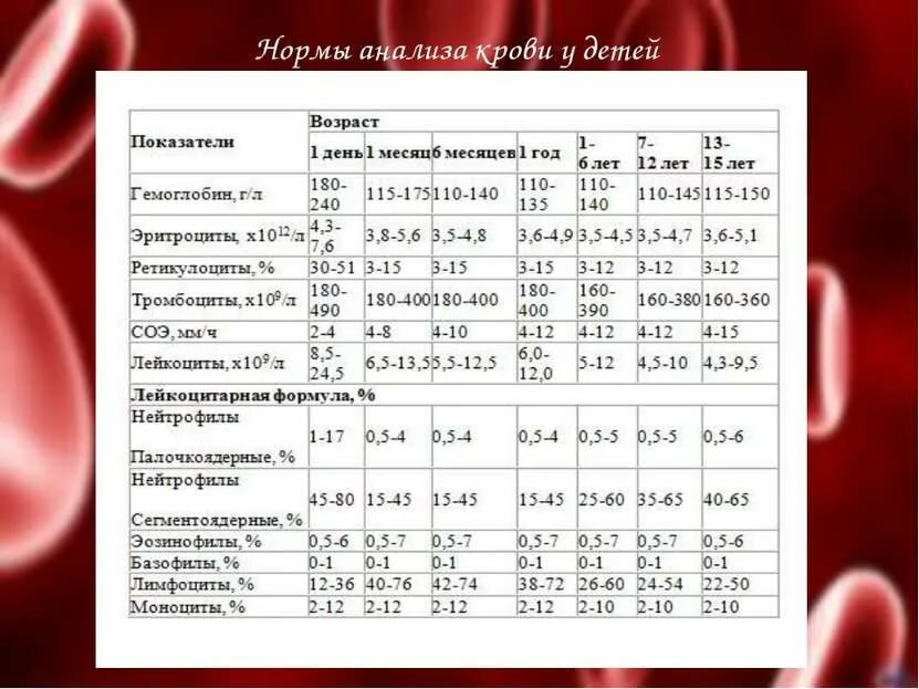 Биохимический анализ мочи: расшифровка