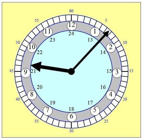 Как научить ребёнка понимать время по часам со стрелками