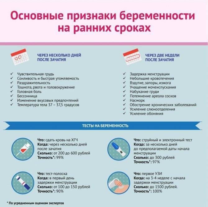 Почему овуляция проходит болезненно? - ovulyacia.ru