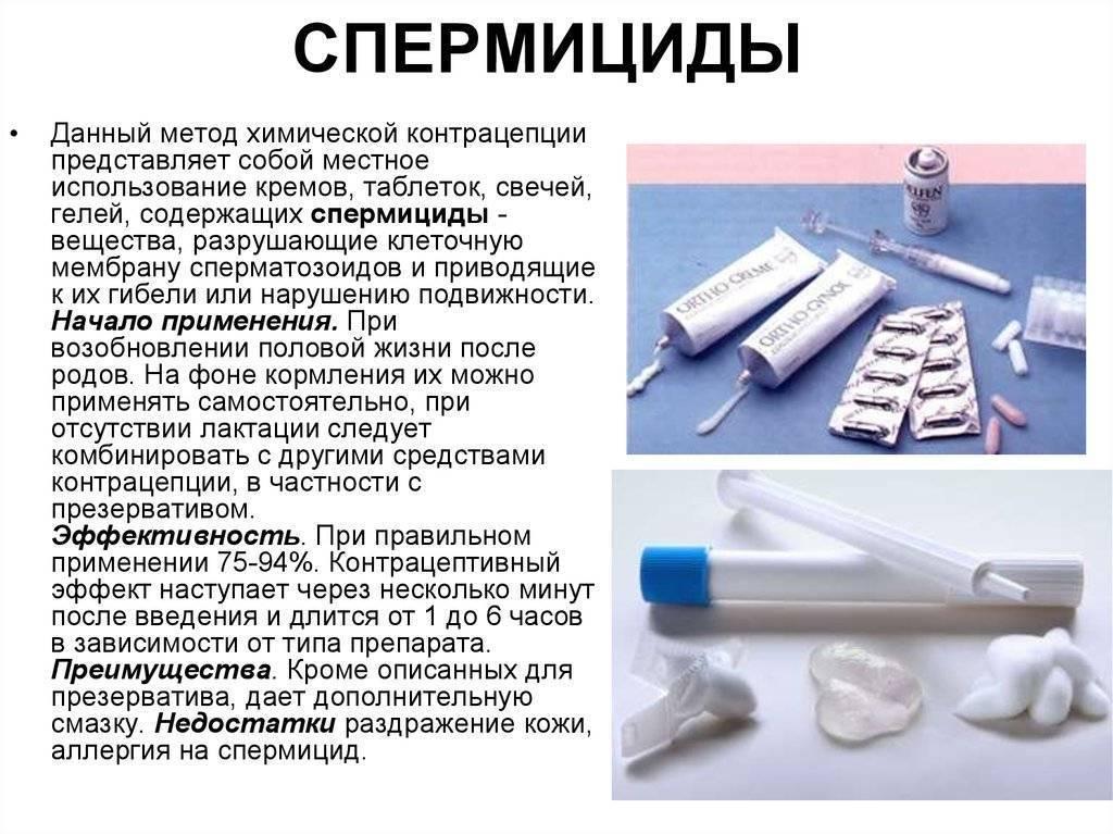 Виды контрацептивов для мужчин, прием противозачаточных таблеток
