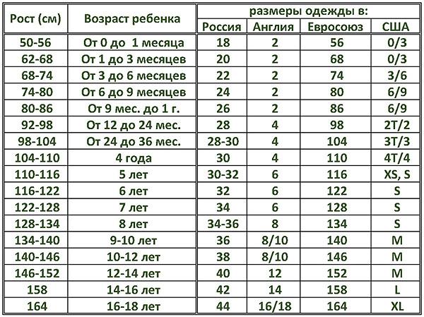 Размер одежды алиэкспресс. таблица размеров одежды из китая — cashbacki.top