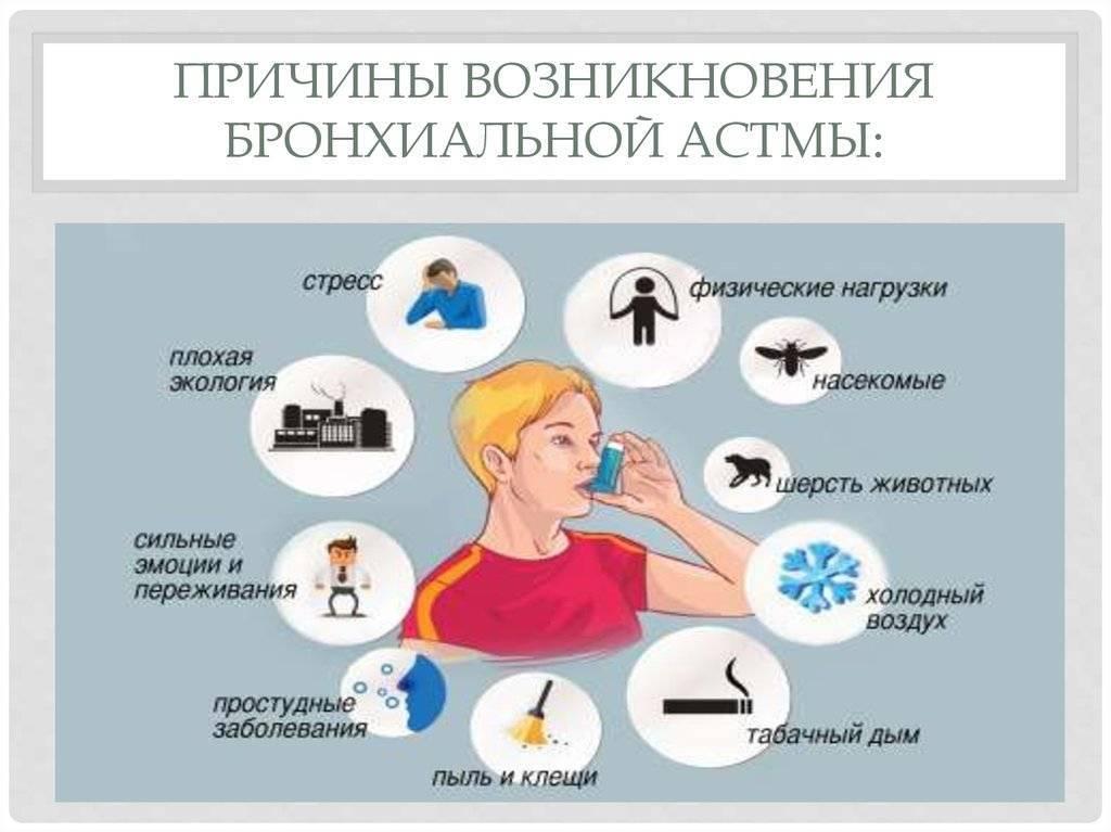 Лечение бронхиальной астмы у детей: есть ли шанс на излечение