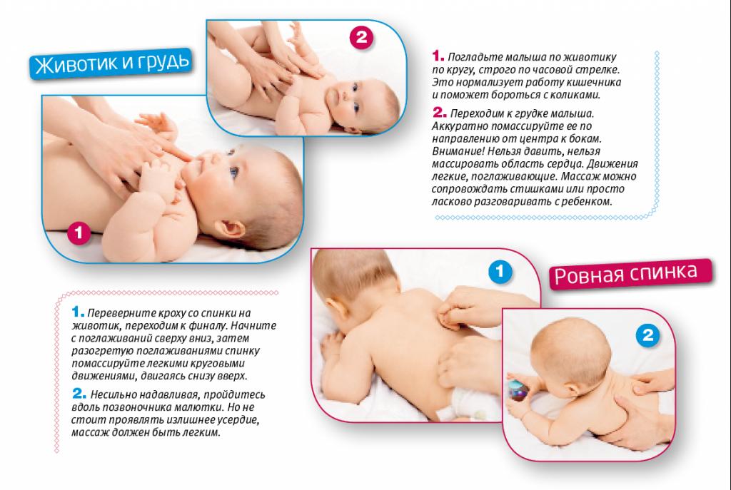 Когда новорожденного можно класть на животик ?, с какого возраста выкладывать?