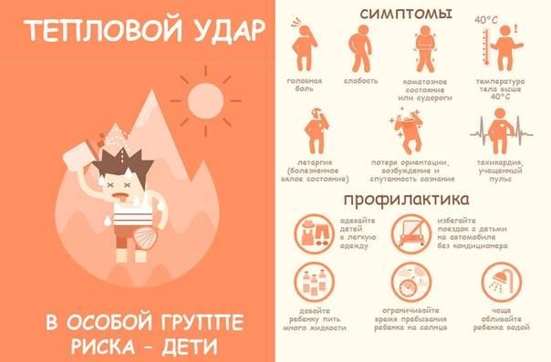 Тепловой удар у ребенка: симптомы, лечение и первая помощь