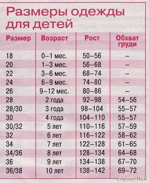 Детские размеры одежды. таблица по возрасту и росту, от 0. россия, сша, китай, с алиэкспресс на русский, сетка для вязания